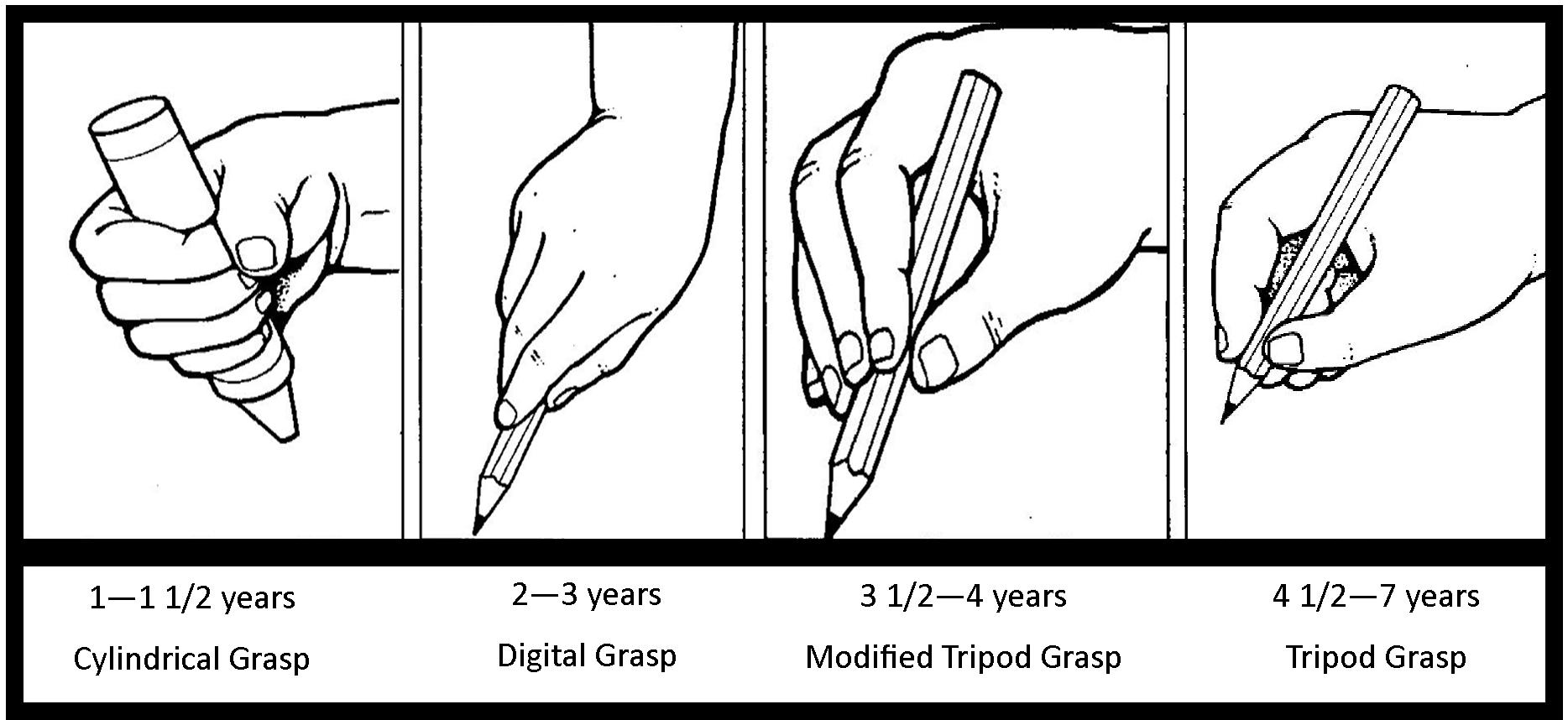 handwriting pencil grasp