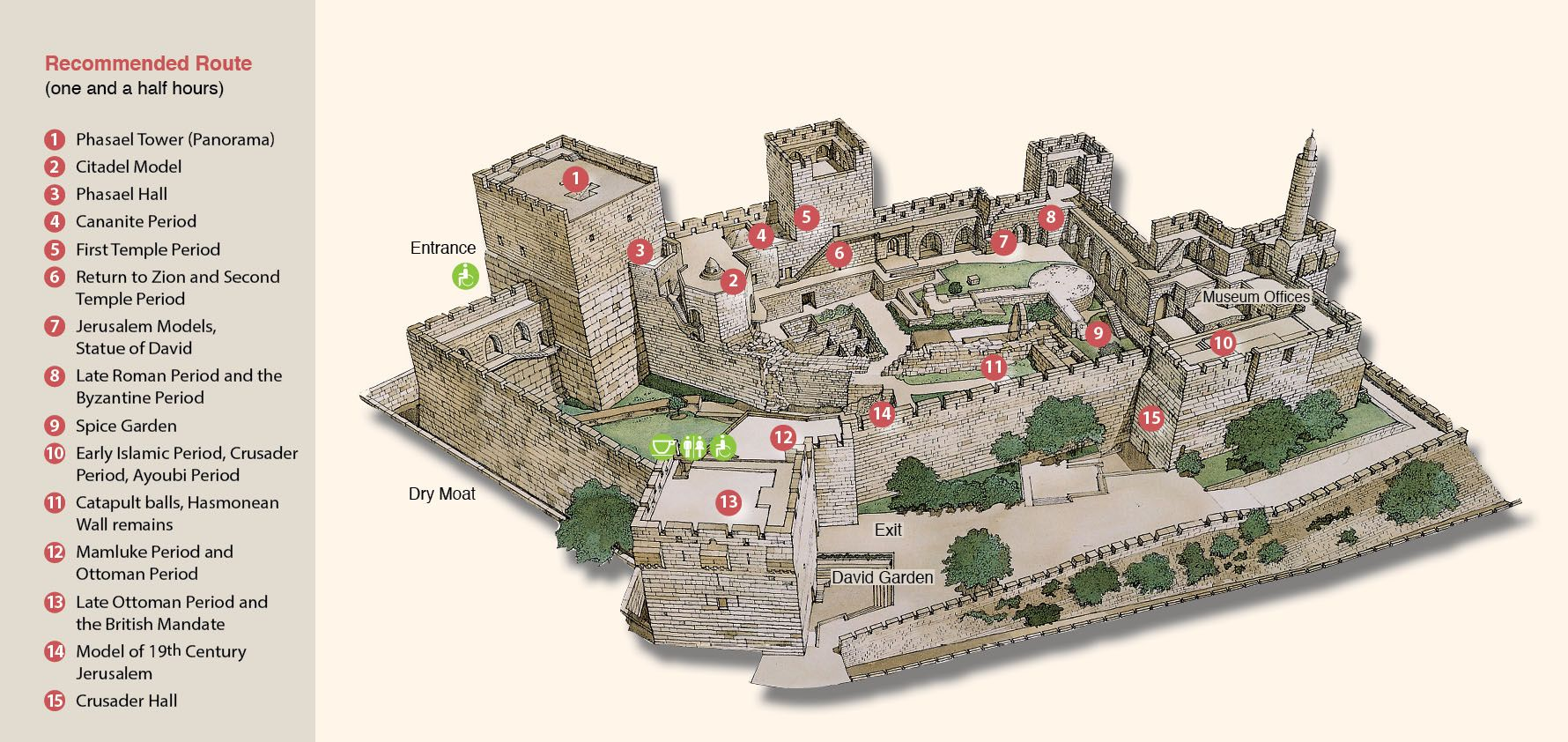 Tower of David Museum - MAP