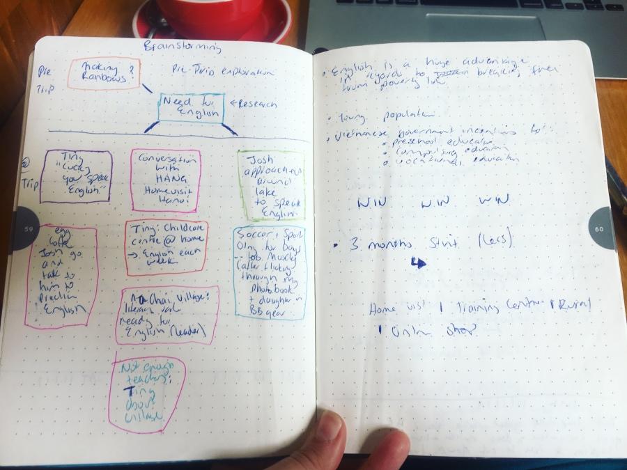 brainstorming in the bullet journal