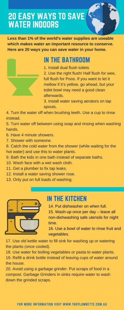 20 ways to save water in the home the plumbette